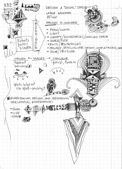Figure 4 Page from class notebook
