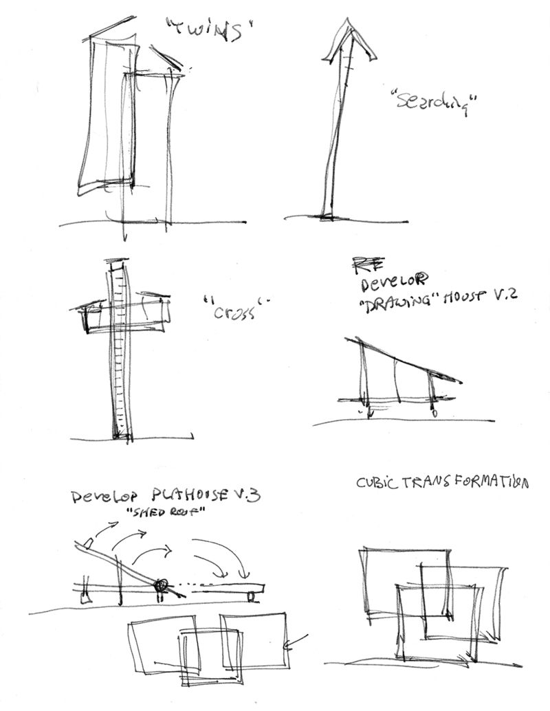 Project-ideas_model-series_1