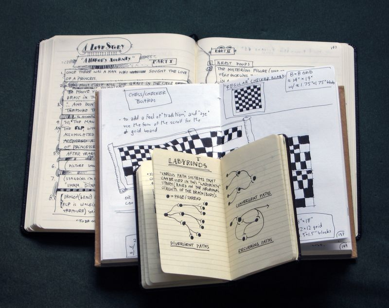 My idea journals. Copyright Maciek Jozefowicz