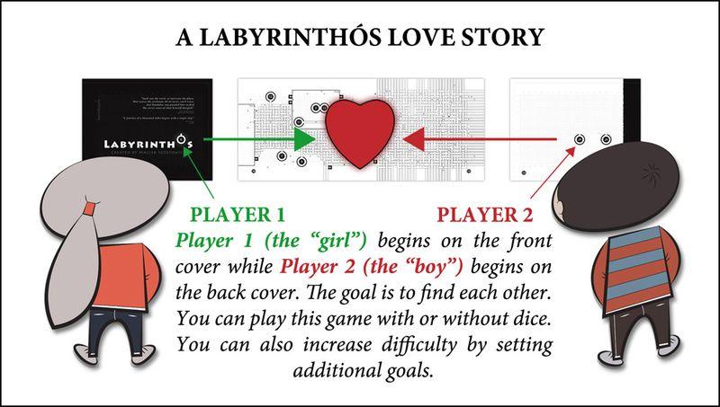 Labyrinthos-lovestory