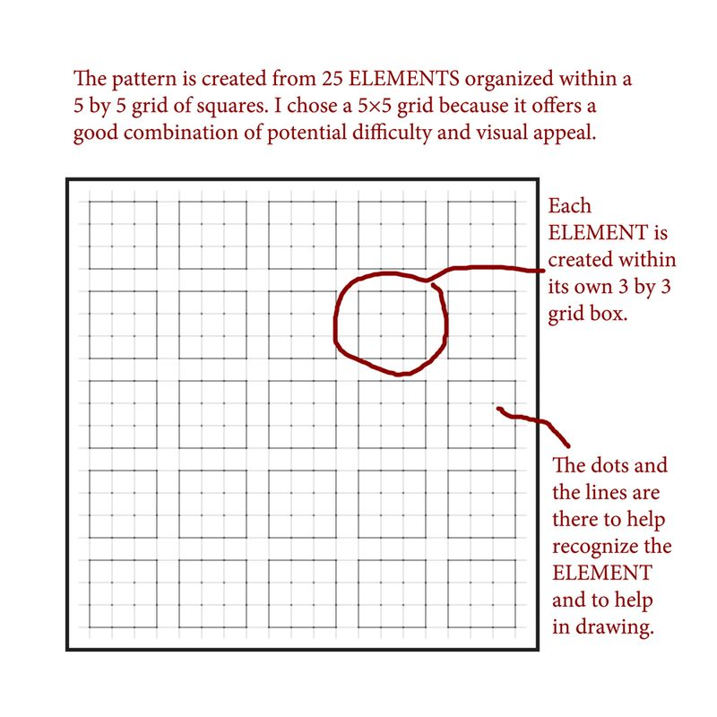 Pattern-square-elements-1-grid