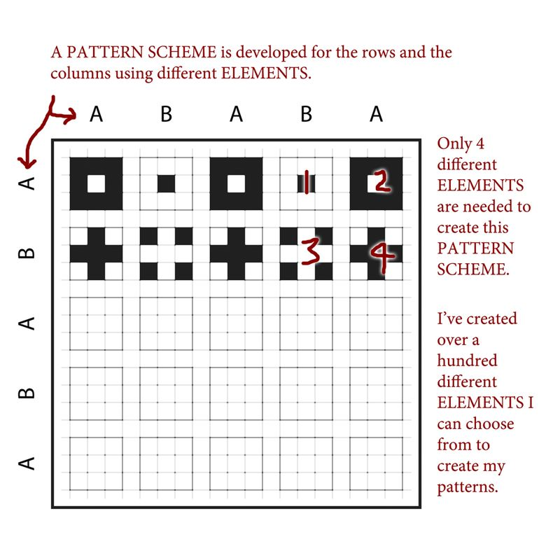 Pattern-square-elements-2-pattern-scheme