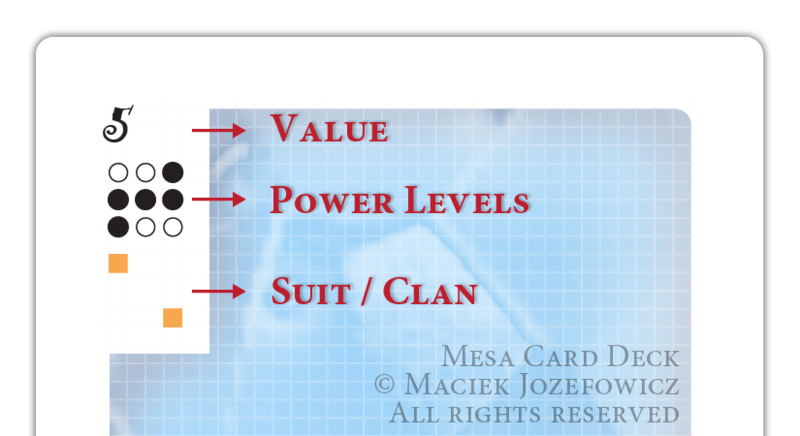Mesa-card-attributes-detail